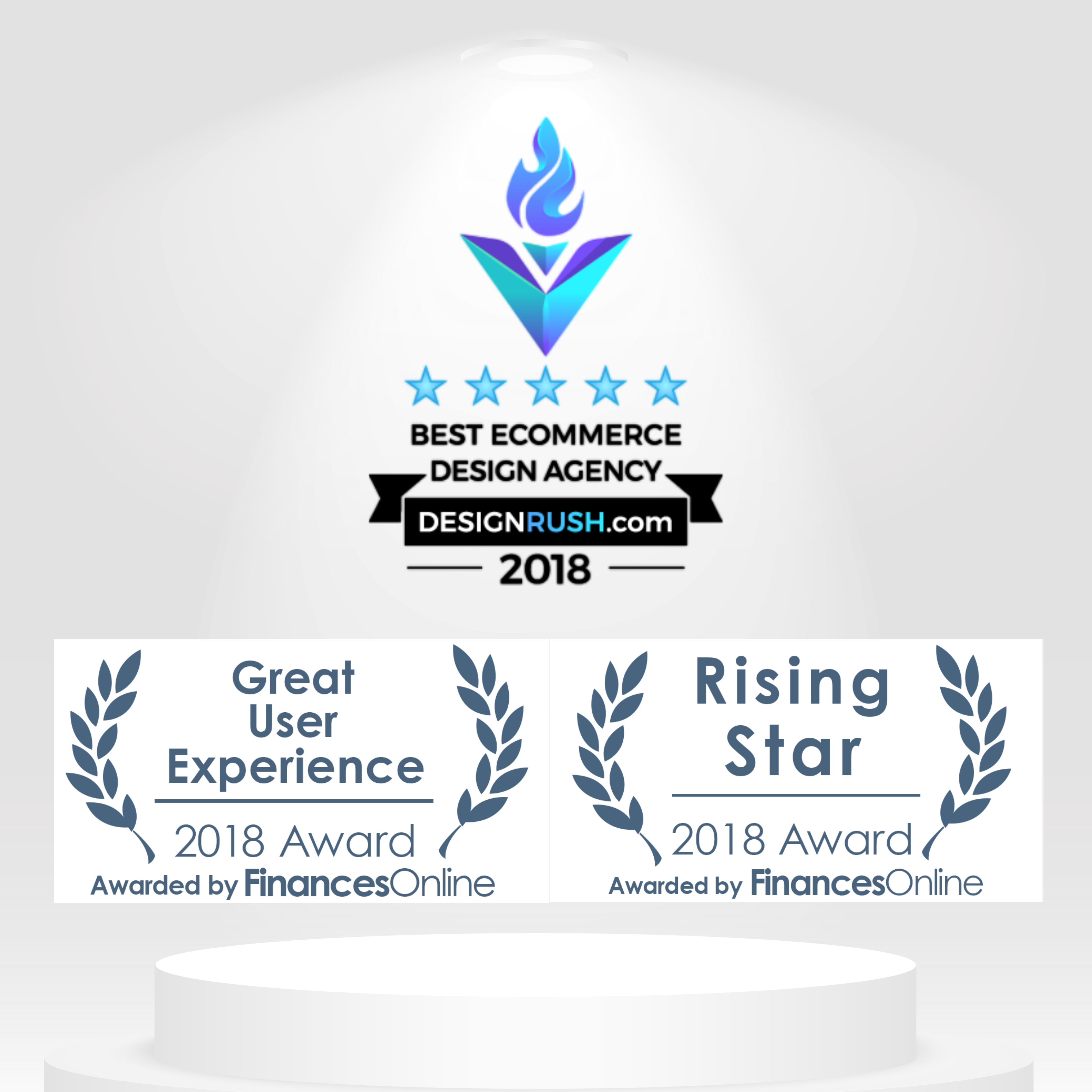 Award winning Software