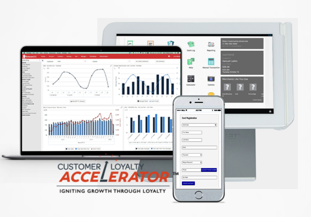 App Development Case Study Customer Loyalty Accelerator